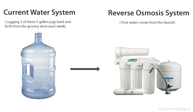 Why Buy A Home Water Filtering System